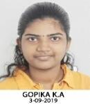Gopika K A